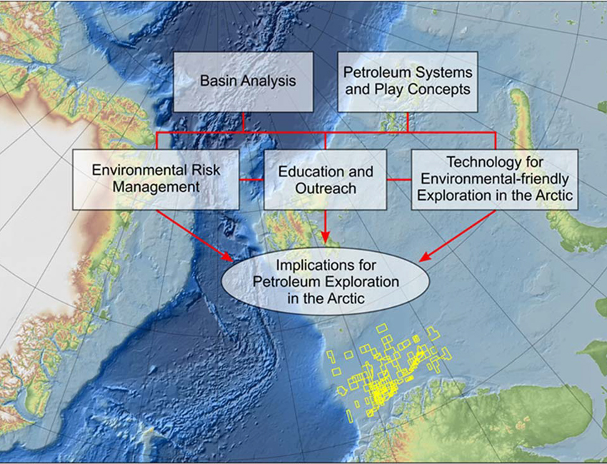 UNIS partner in new Arctic petroleum centre