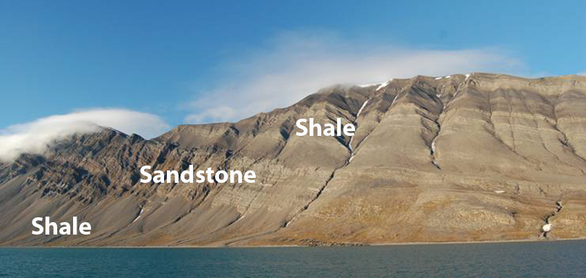 Diabasodden, where shale layers are both over and under porous sandstone layer, the ideal layer to store CO2