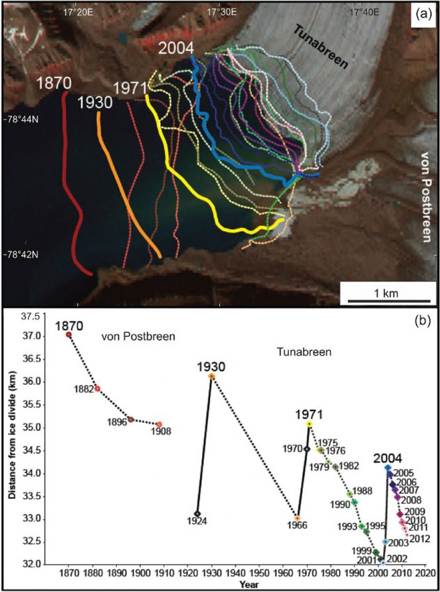 Map of Tunabreen glacier front over time